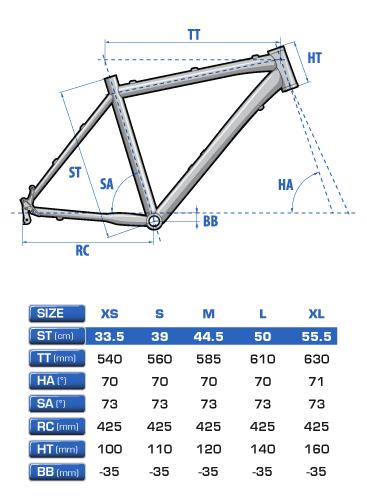 Geometria Bicicleta Lapierre Raid 200